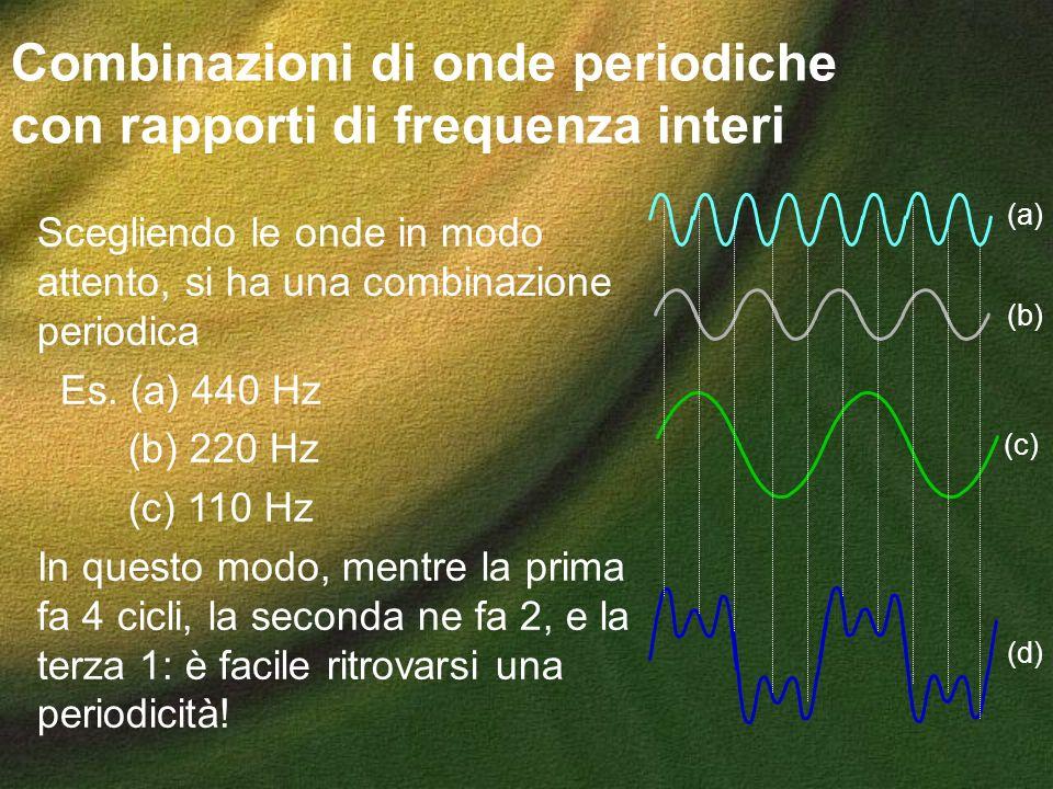 Scegliendo le onde in modo attento, si ha una combinazione periodica Es. (a) 440 Hz (b) 220 Hz (c) 110 Hz In questo modo, mentre la prima fa 4 cicli,