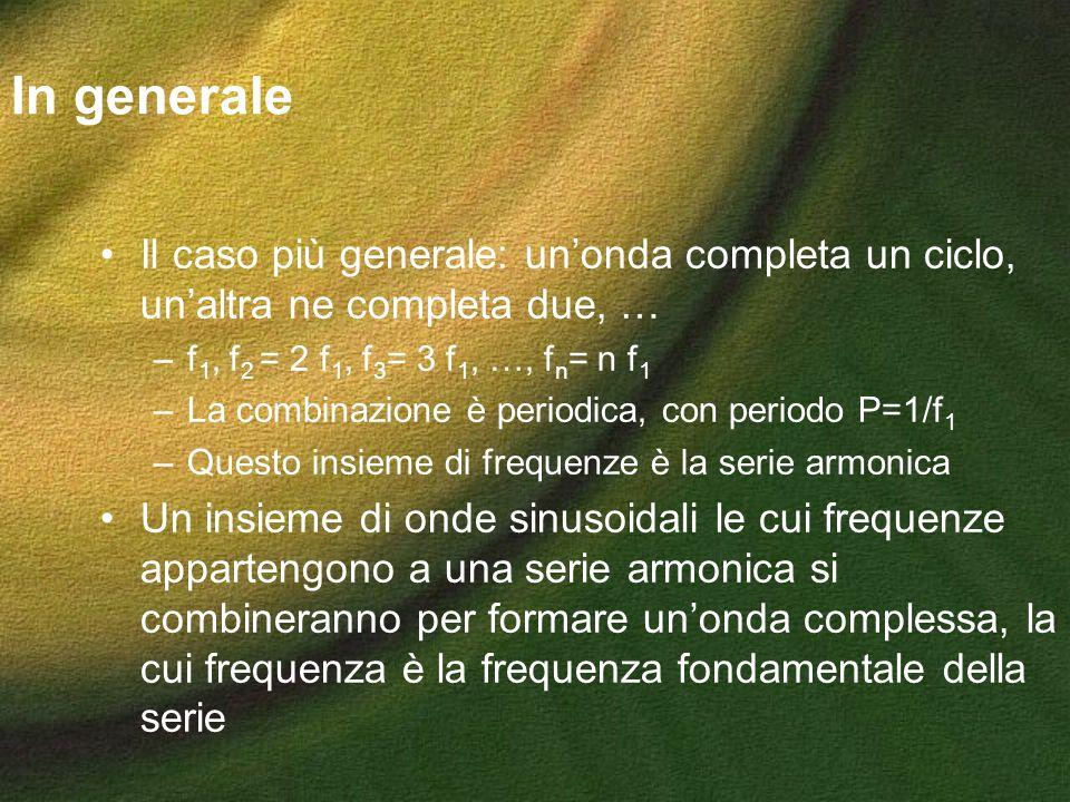 In generale Il caso più generale: unonda completa un ciclo, unaltra ne completa due, … –f 1, f 2 = 2 f 1, f 3 = 3 f 1, …, f n = n f 1 –La combinazione