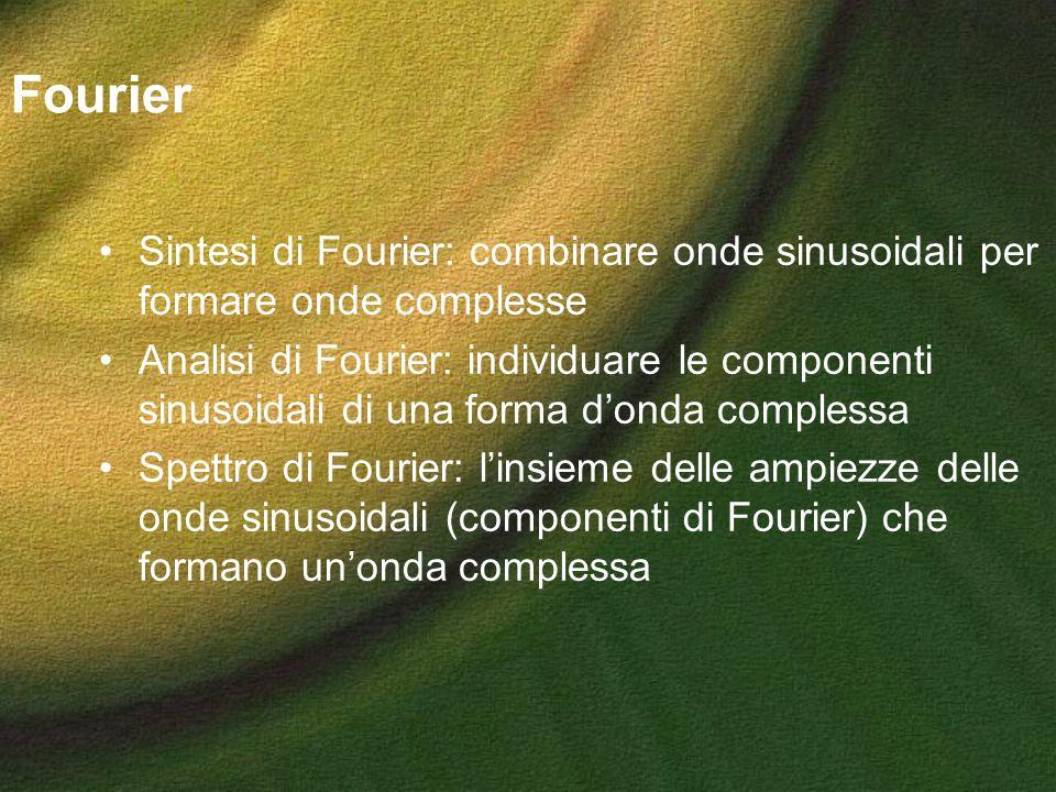 Fourier Sintesi di Fourier: combinare onde sinusoidali per formare onde complesse Analisi di Fourier: individuare le componenti sinusoidali di una for