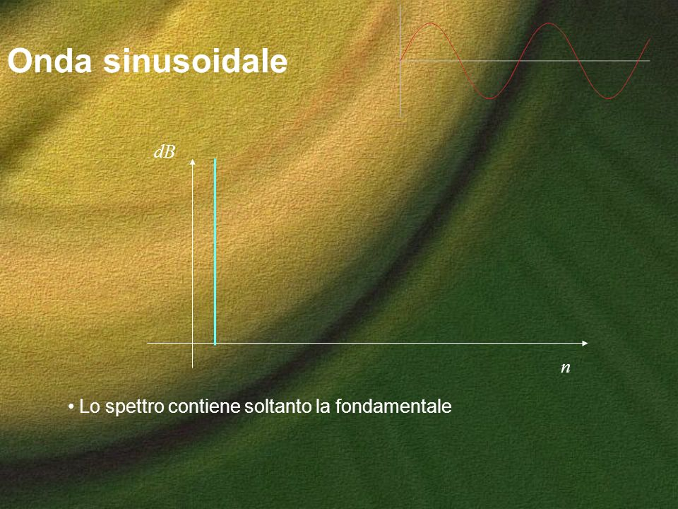 Onda sinusoidale n dB Lo spettro contiene soltanto la fondamentale
