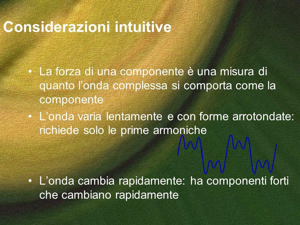 Considerazioni intuitive La forza di una componente è una misura di quanto londa complessa si comporta come la componente Londa varia lentamente e con