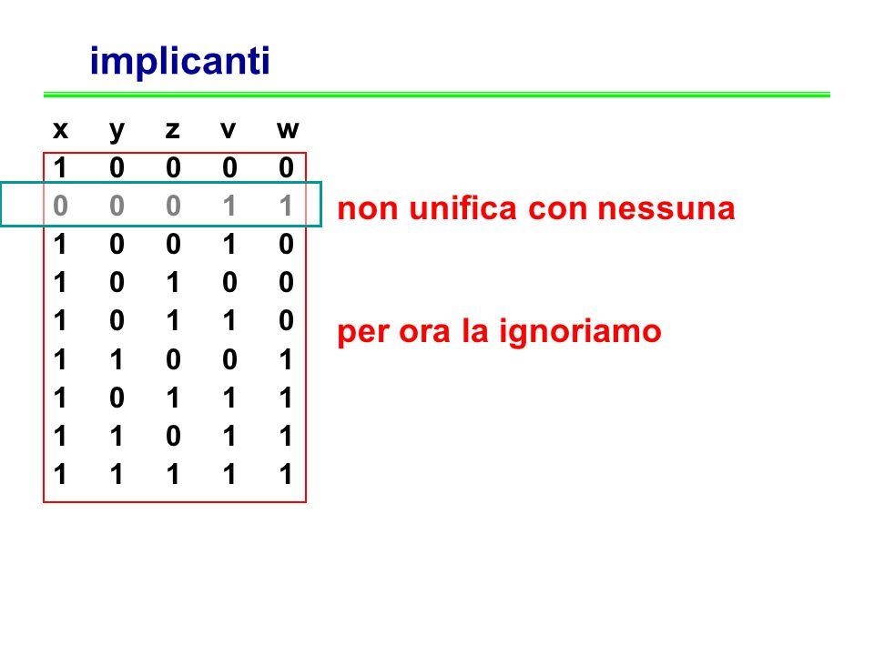 implicanti x y z v w 1 0 0 0 0 0 0 0 1 1 1 0 0 1 0 1 0 1 0 0 1 0 1 1 0 1 1 0 0 1 1 0 1 1 1 1 1 0 1 1 1 1 1 1 1 non unifica con nessuna per ora la igno