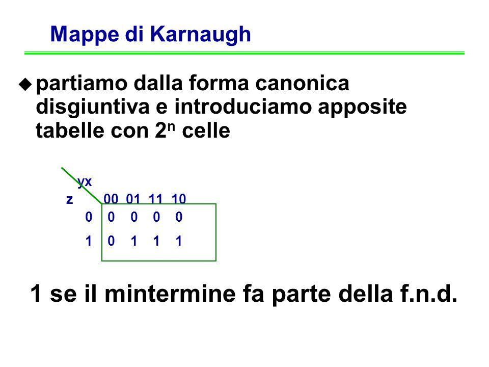 Mappe di Karnaugh partiamo dalla forma canonica disgiuntiva e introduciamo apposite tabelle con 2 n celle yx z 00 01 11 10 0 0 0 0 0 1 0 1 1 1 1 se il