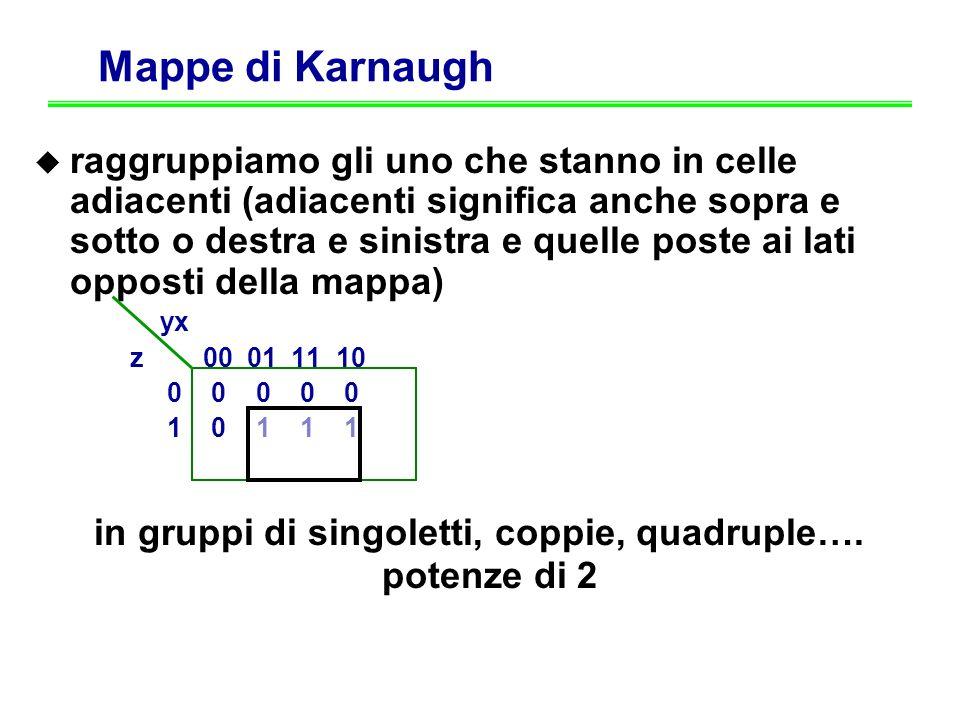 Mappe di Karnaugh raggruppiamo gli uno che stanno in celle adiacenti (adiacenti significa anche sopra e sotto o destra e sinistra e quelle poste ai la