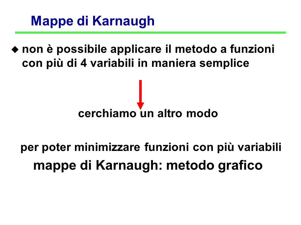 Mappe di Karnaugh non è possibile applicare il metodo a funzioni con più di 4 variabili in maniera semplice cerchiamo un altro modo per poter minimizz