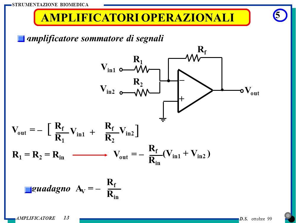 D.S. ottobre 99 AMPLIFICATORE STRUMENTAZIONE BIOMEDICA 13 AMPLIFICATORI OPERAZIONALI 35 amplificatore sommatore di segnali – + V out V in1 V in2 RfRf