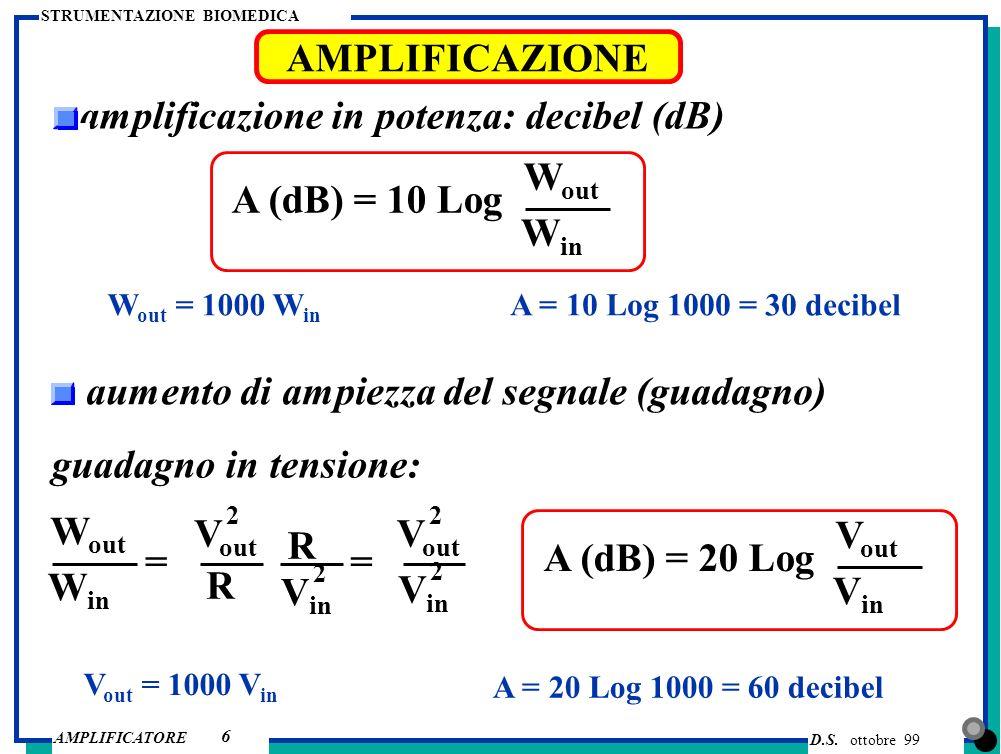 D.S. ottobre 99 AMPLIFICATORE STRUMENTAZIONE BIOMEDICA 6 AMPLIFICAZIONE A (dB) = 10 Log W out W in W out = 1000 W in A = 10 Log 1000 = 30 decibel ampl
