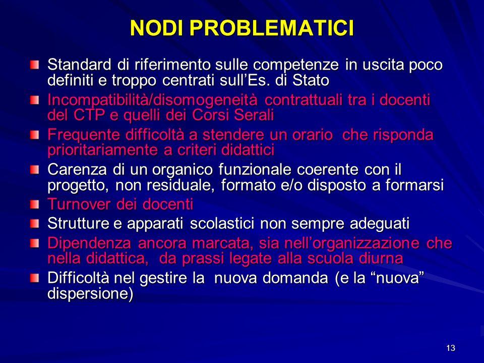 13 NODI PROBLEMATICI Standard di riferimento sulle competenze in uscita poco definiti e troppo centrati sullEs.