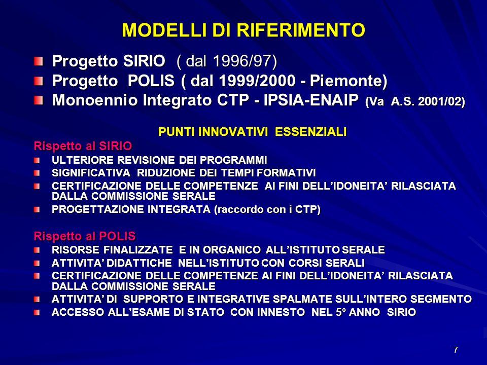 7 MODELLI DI RIFERIMENTO Progetto SIRIO ( dal 1996/97) Progetto POLIS ( dal 1999/2000 - Piemonte) Monoennio Integrato CTP - IPSIA-ENAIP (Va A.S.