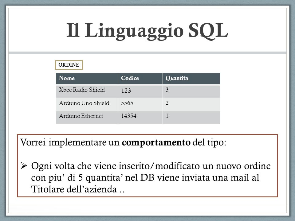 Il Linguaggio SQL NomeCodiceQuantita Xbee Radio Shield 123 3 Arduino Uno Shield55652 Arduino Ethernet143541 ORDINE Vorrei implementare un comportament