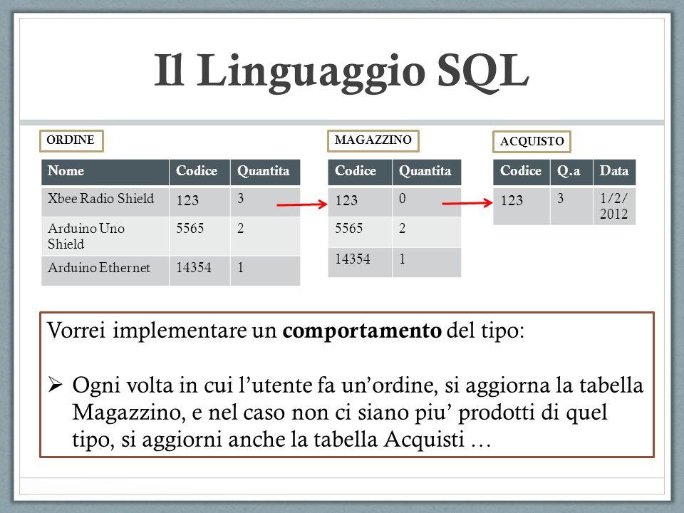 Il Linguaggio SQL NomeCodiceQuantita Xbee Radio Shield 123 3 Arduino Uno Shield 55652 Arduino Ethernet143541 ORDINE Vorrei implementare un comportamento del tipo: Ogni volta in cui lutente fa unordine, si aggiorna la tabella Magazzino, e nel caso non ci siano piu prodotti di quel tipo, si aggiorni anche la tabella Acquisti … MAGAZZINO CodiceQuantita 123 0 55652 143541 ACQUISTO CodiceQ.aData 123 31/2/ 2012