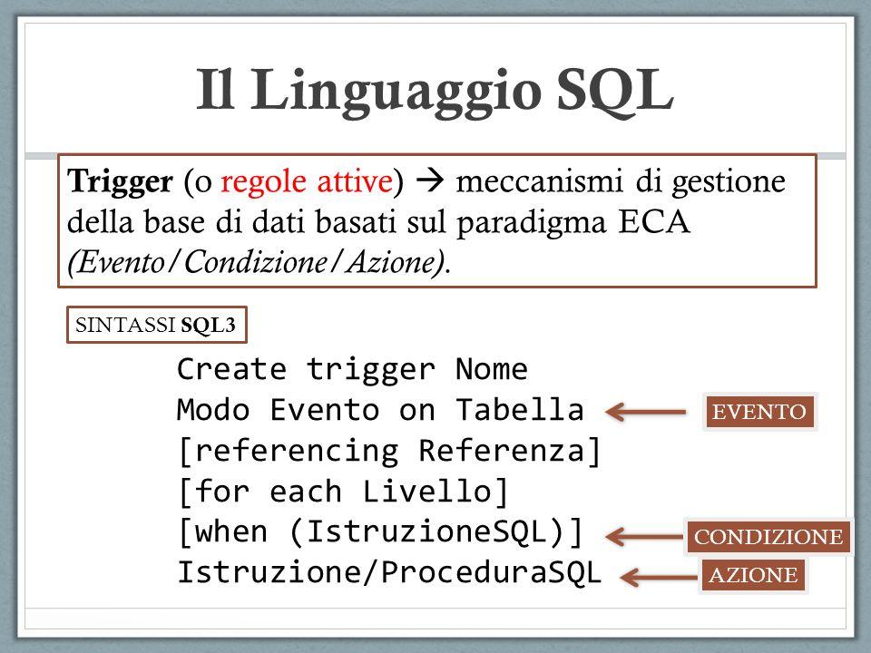 Il Linguaggio SQL Create trigger Nome Modo Evento on Tabella [referencing Referenza] [for each Livello] [when (IstruzioneSQL)] Istruzione/ProceduraSQL Trigger (o regole attive) meccanismi di gestione della base di dati basati sul paradigma ECA (Evento/Condizione/Azione).