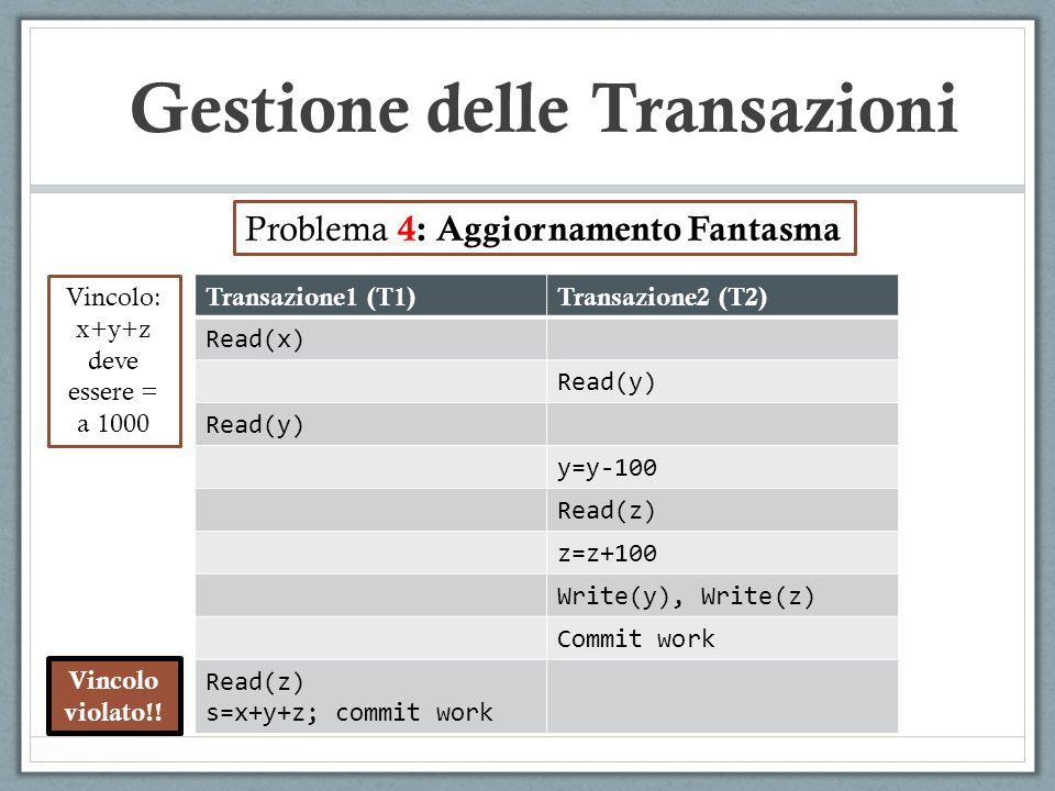 Problema 4: Aggiornamento Fantasma Transazione1 (T1)Transazione2 (T2) Read(x) Read(y) y=y-100 Read(z) z=z+100 Write(y), Write(z) Commit work Read(z) s=x+y+z; commit work Vincolo: x+y+z deve essere = a 1000 Vincolo violato!.