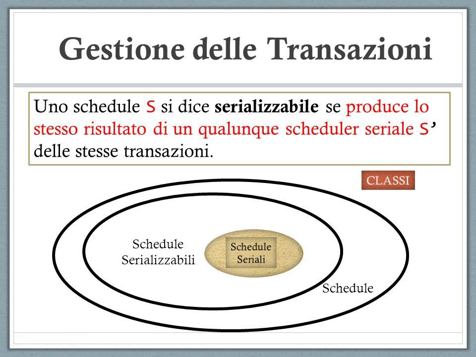 Uno schedule S si dice serializzabile se produce lo stesso risultato di un qualunque scheduler seriale S delle stesse transazioni.