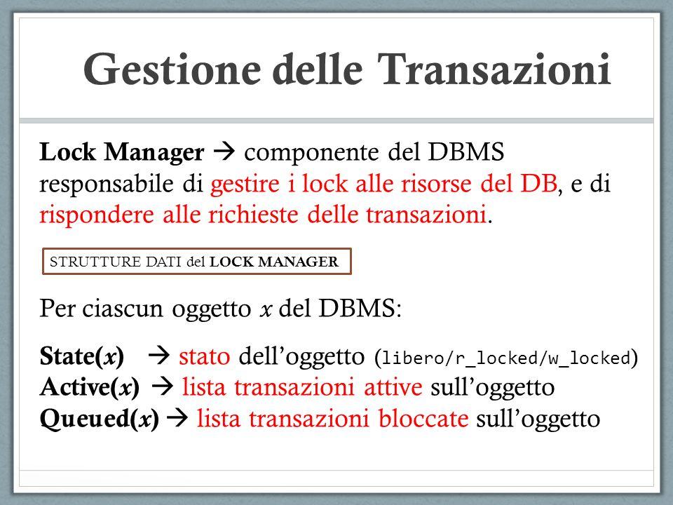 Lock Manager componente del DBMS responsabile di gestire i lock alle risorse del DB, e di rispondere alle richieste delle transazioni.