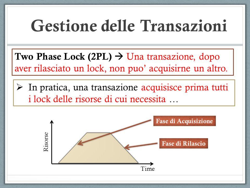 Two Phase Lock (2PL) Una transazione, dopo aver rilasciato un lock, non puo acquisirne un altro.