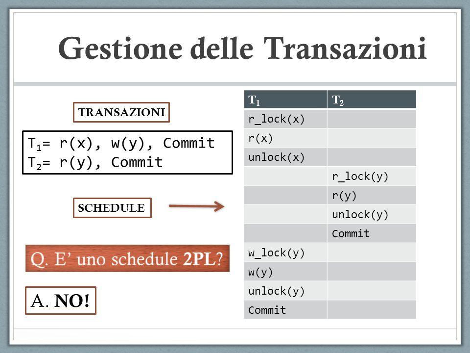 Gestione delle Transazioni T 1 = r(x), w(y), Commit T 2 = r(y), Commit T1T1 T2T2 r_lock(x) r(x) unlock(x) r_lock(y) r(y) unlock(y) Commit w_lock(y) w(y) unlock(y) Commit TRANSAZIONI SCHEDULE A.