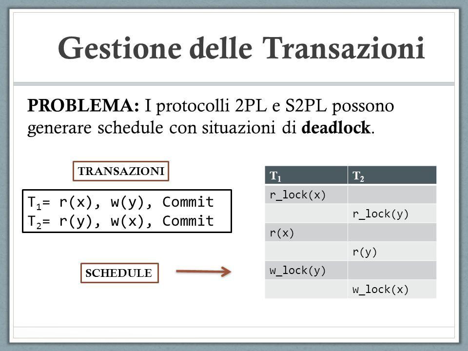 PROBLEMA: I protocolli 2PL e S2PL possono generare schedule con situazioni di deadlock.