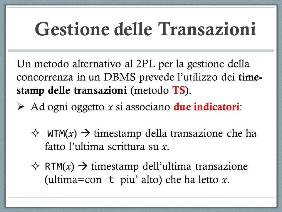 Un metodo alternativo al 2PL per la gestione della concorrenza in un DBMS prevede lutilizzo dei time- stamp delle transazioni (metodo TS ).