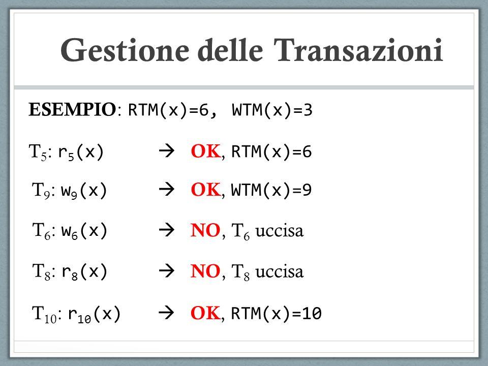 ESEMPIO : RTM(x)=6, WTM(x)=3 Gestione delle Transazioni T 5 : r 5 (x) OK, RTM(x)=6 T 9 : w 9 (x) OK, WTM(x)=9 T 6 : w 6 (x) NO, T 6 uccisa T 8 : r 8 (x) NO, T 8 uccisa T 10 : r 10 (x) OK, RTM(x)=10