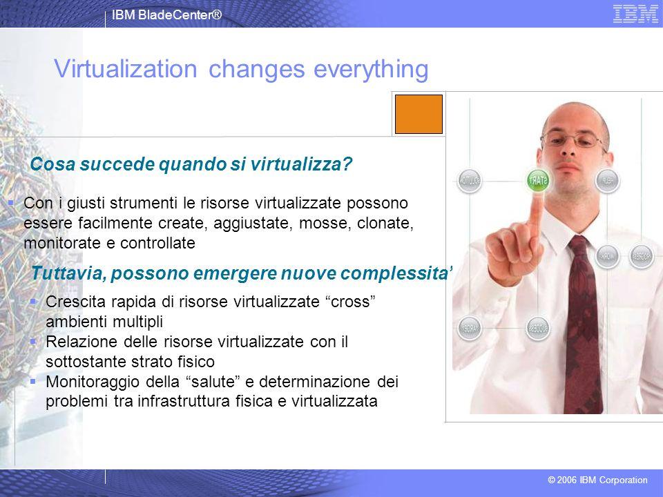 IBM BladeCenter® © 2006 IBM Corporation Cosa succede quando si virtualizza? Tuttavia, possono emergere nuove complessita Con i giusti strumenti le ris