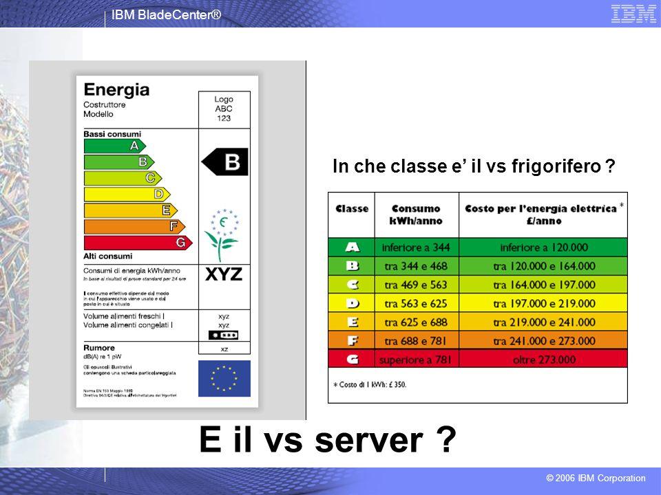 IBM BladeCenter® © 2006 IBM Corporation In che classe e il vs frigorifero ? E il vs server ?