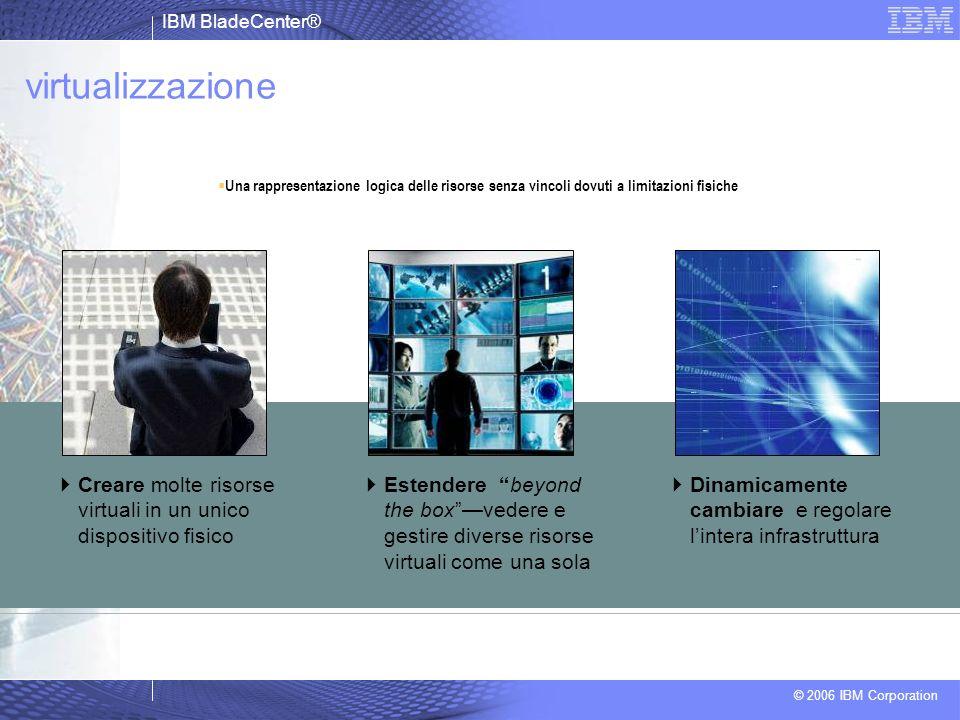 IBM BladeCenter® © 2006 IBM Corporation virtualizzazione Una rappresentazione logica delle risorse senza vincoli dovuti a limitazioni fisiche Creare m