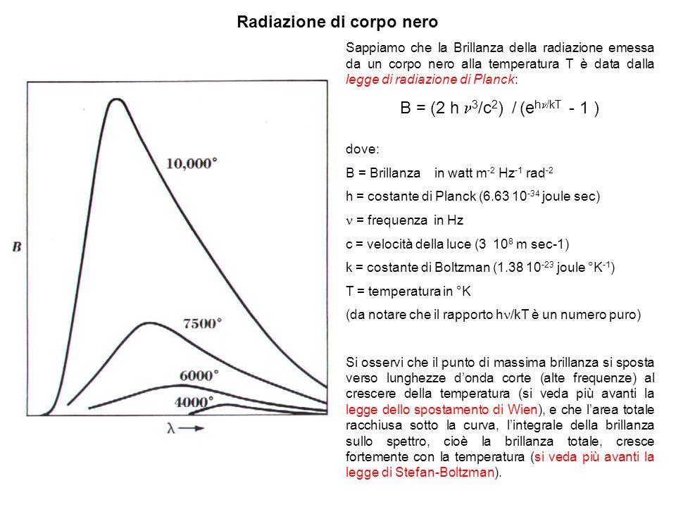 Sappiamo che la Brillanza della radiazione emessa da un corpo nero alla temperatura T è data dalla legge di radiazione di Planck: B = (2 h 3 /c 2 ) /