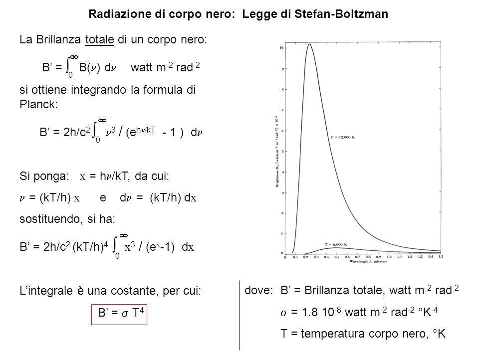 Radiazione di corpo nero: Legge di Stefan-Boltzman La Brillanza totale di un corpo nero: B = B( ) d watt m -2 rad -2 si ottiene integrando la formula