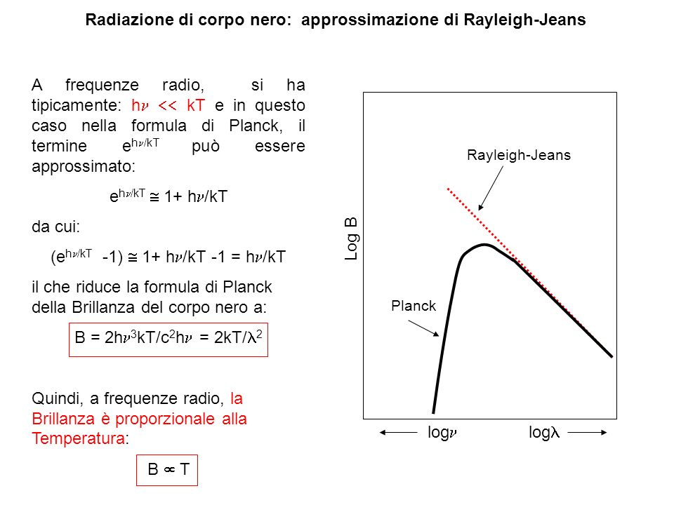 Radiazione di corpo nero: approssimazione di Rayleigh-Jeans A frequenze radio, si ha tipicamente: h kT e in questo caso nella formula di Planck, il te