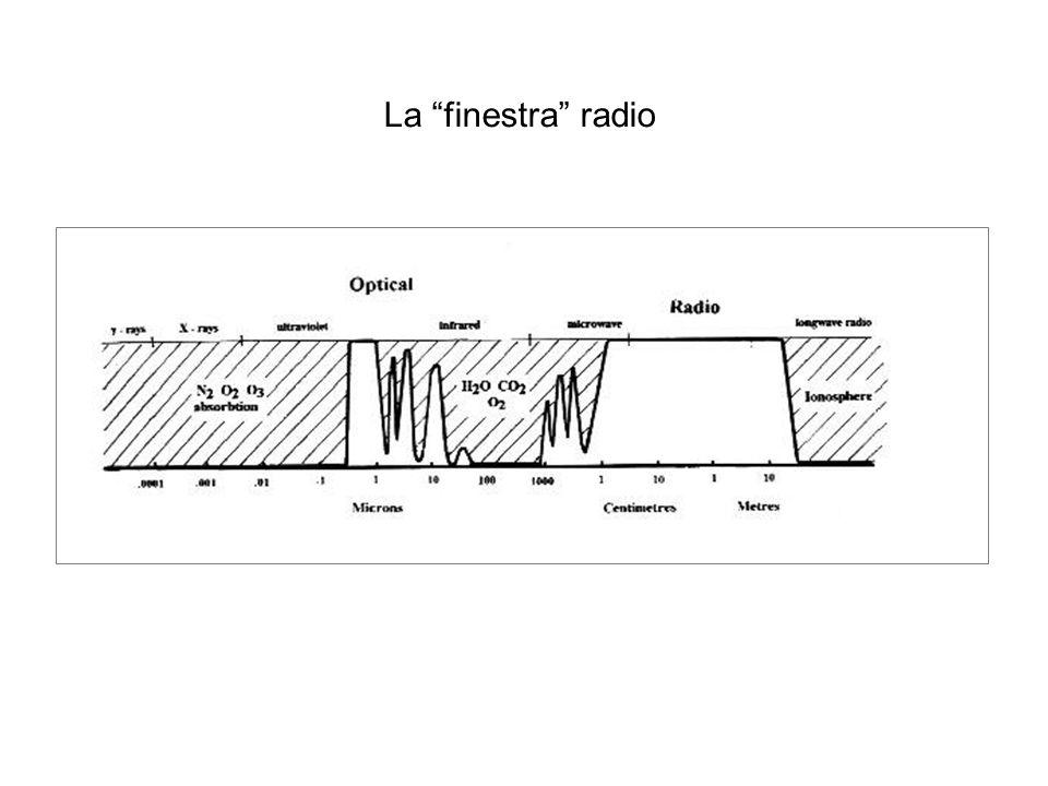 La finestra radio