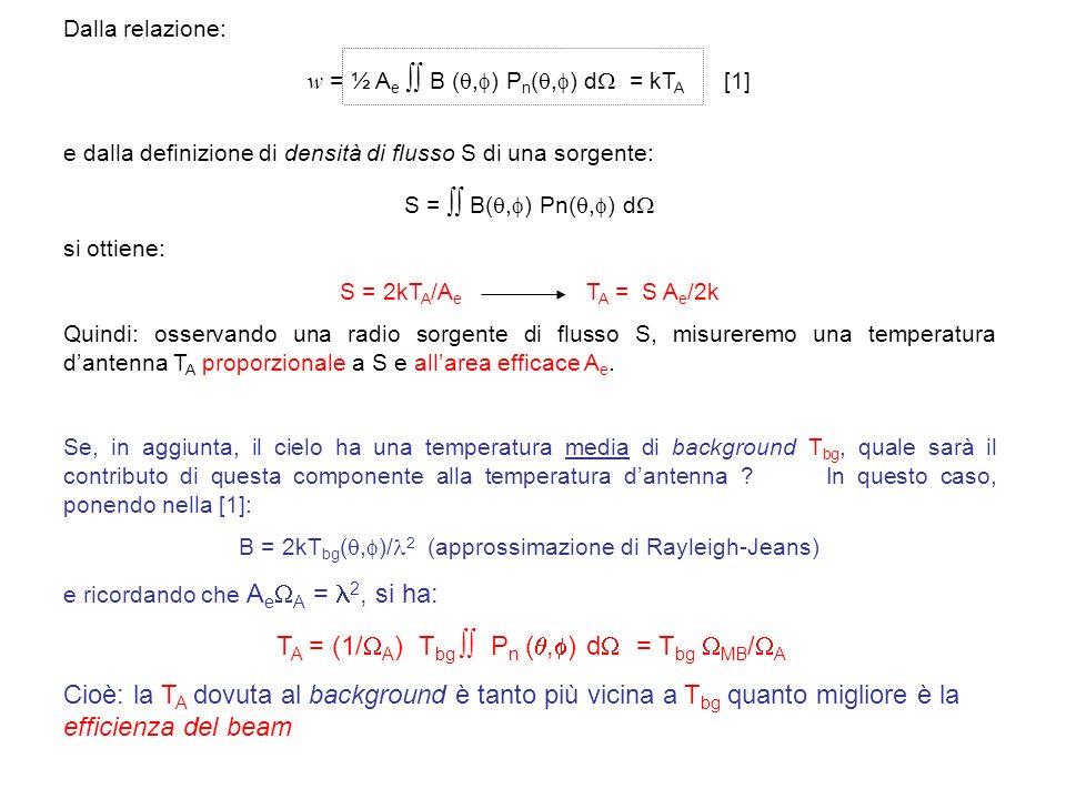 Dalla relazione: w = ½ A e B (, ) P n (, ) d = kT A [1] e dalla definizione di densità di flusso S di una sorgente: S = B(, ) Pn(, ) d si ottiene: S =