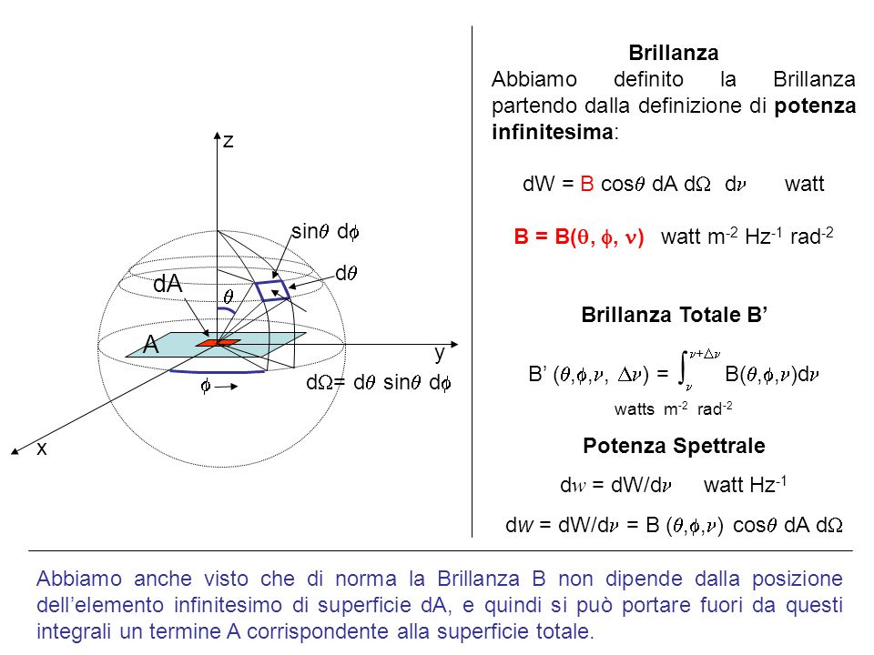 Radiazione di corpo nero: Legge di Stefan-Boltzman La Brillanza totale di un corpo nero: B = B( ) d watt m -2 rad -2 si ottiene integrando la formula di Planck: B = 2h/c 2 3 / (e h /kT - 1 ) d Si ponga: x = h /kT, da cui: = (kT/h) x e d = (kT/h) dx sostituendo, si ha: B = 2h/c 2 (kT/h) 4 x 3 / (e x -1) dx Lintegrale è una costante, per cui: B = T 4 0 0 0 dove: B = Brillanza totale, watt m -2 rad -2 = 1.8 10 -8 watt m -2 rad -2 °K -4 T = temperatura corpo nero, °K
