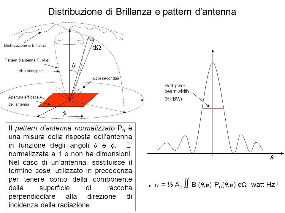 Radiazione di corpo nero: approssimazione di Rayleigh-Jeans A frequenze radio, si ha tipicamente: h kT e in questo caso nella formula di Planck, il termine e h /kT può essere approssimato: e h /kT 1+ h /kT da cui: (e h /kT -1) 1+ h /kT -1 = h /kT il che riduce la formula di Planck della Brillanza del corpo nero a: B = 2h 3 kT/c 2 h = 2kT/ 2 Quindi, a frequenze radio, la Brillanza è proporzionale alla Temperatura: B T log log Log B Planck Rayleigh-Jeans
