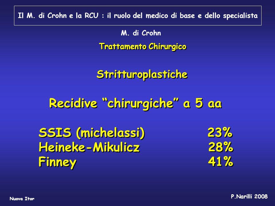 Il M. di Crohn e la RCU : il ruolo del medico di base e dello specialista Nuova Itor P.Narilli 2008 M. di Crohn Recidive chirurgiche a 5 aa SSIS (mich