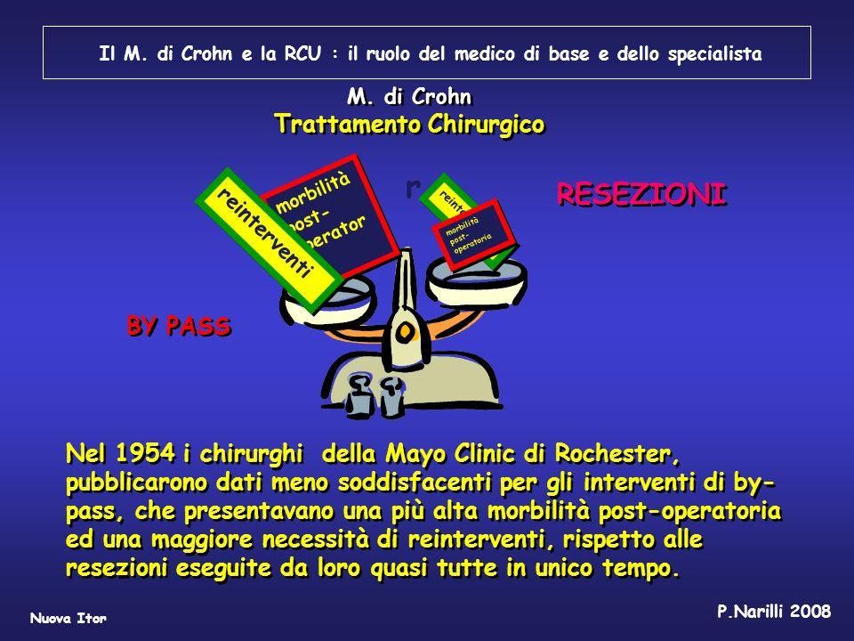 Il M. di Crohn e la RCU : il ruolo del medico di base e dello specialista Nuova Itor P.Narilli 2008 Nel 1954 i chirurghi della Mayo Clinic di Rocheste