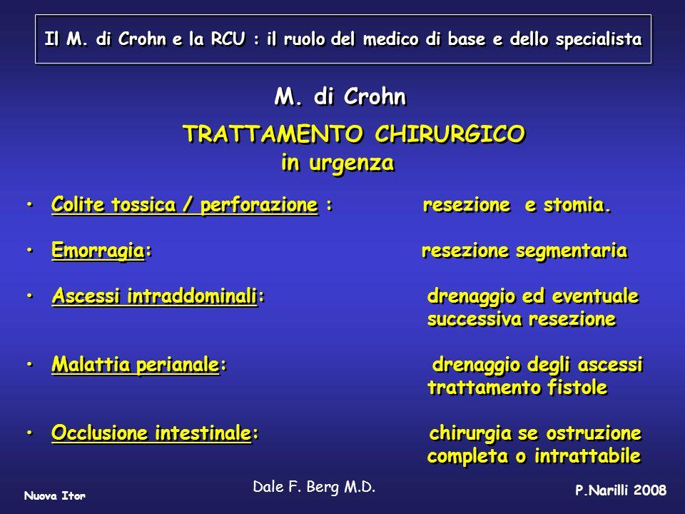 Il M. di Crohn e la RCU : il ruolo del medico di base e dello specialista Colite tossica / perforazione : resezione e stomia. Emorragia: resezione seg