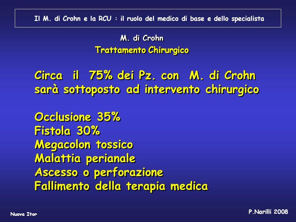 Il M. di Crohn e la RCU : il ruolo del medico di base e dello specialista Nuova Itor P.Narilli 2008 Circa il 75% dei Pz. con M. di Crohn sarà sottopos