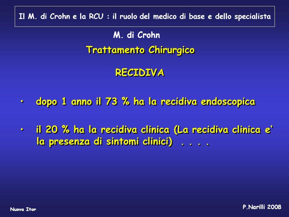 Il M. di Crohn e la RCU : il ruolo del medico di base e dello specialista RECIDIVA Nuova Itor P.Narilli 2008 M. di Crohn dopo 1 anno il 73 % ha la rec