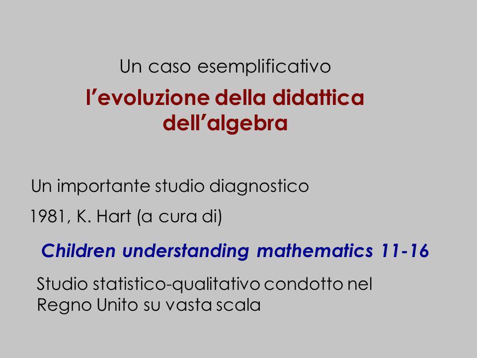 Un caso esemplificativo levoluzione della didattica dellalgebra Un importante studio diagnostico 1981, K. Hart (a cura di) Children understanding math