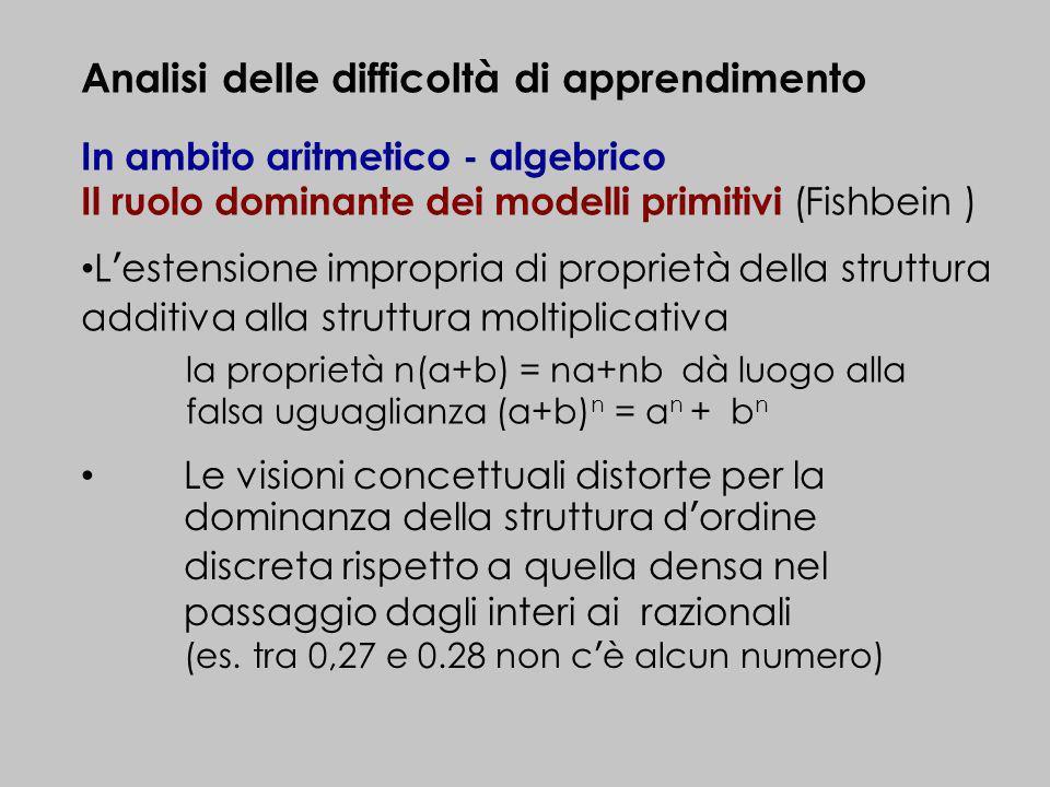Analisi delle difficoltà di apprendimento In ambito aritmetico - algebrico Il ruolo dominante dei modelli primitivi (Fishbein ) Lestensione impropria