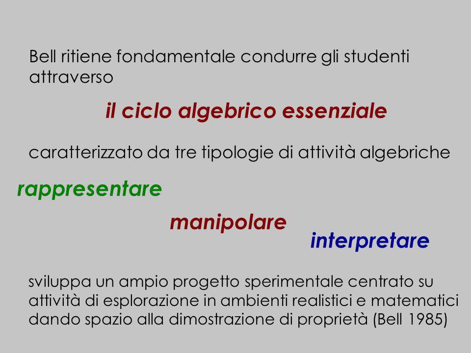 Bell ritiene fondamentale condurre gli studenti attraverso il ciclo algebrico essenziale caratterizzato da tre tipologie di attività algebriche rappre