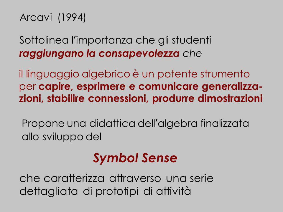 Arcavi (1994) Sottolinea limportanza che gli studenti raggiungano la consapevolezza che il linguaggio algebrico è un potente strumento per capire, esp