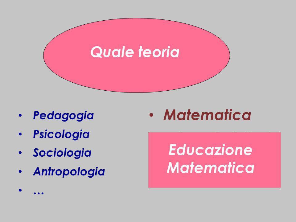 Quale teoria Matematica Epistemologia/Storia della Matematica Didattica della matematica Pedagogia Psicologia Sociologia Antropologia … Educazione Mat