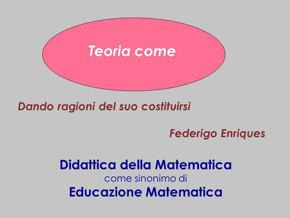 Teoria come Didattica della Matematica come sinonimo di Educazione Matematica Dando ragioni del suo costituirsi Federigo Enriques