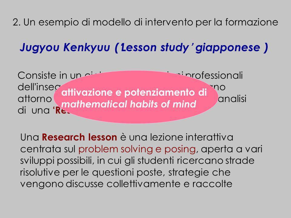 2. Un esempio di modello di intervento per la formazione Jugyou Kenkyuu (Lesson study giapponese ) Consiste in un ciclo di macro-azioni professionali