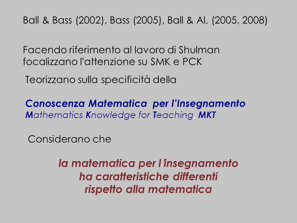 Ball & Bass (2002), Bass (2005), Ball & Al. (2005, 2008) Facendo riferimento al lavoro di Shulman focalizzano lattenzione su SMK e PCK Considerano che