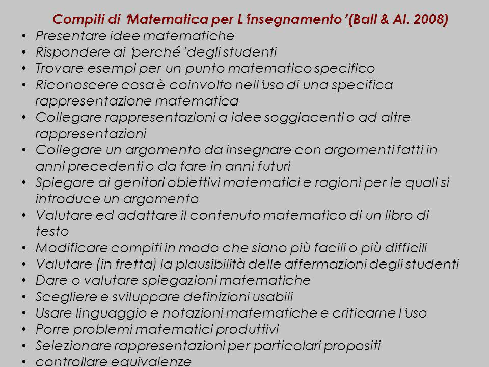 Presentare idee matematiche Rispondere ai perché degli studenti Trovare esempi per un punto matematico specifico Riconoscere cosa è coinvolto nelluso