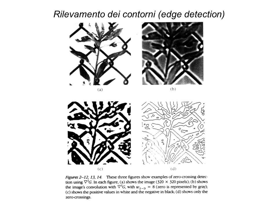 Rilevamento dei contorni (edge detection)
