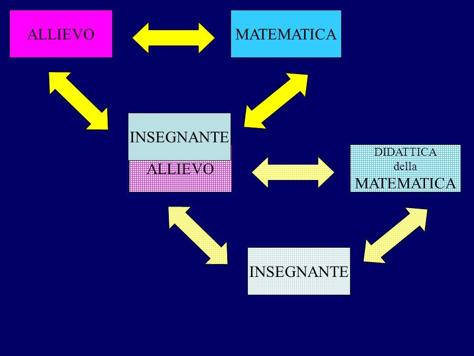 ALLIEVO INSEGNANTE DIDATTICA della MATEMATICA ALLIEVO INSEGNANTE MATEMATICA